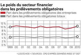 Une fiscalité commune pour les banques européennes
