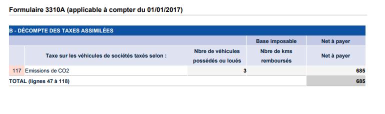 Comment déclarer la Taxe sur les véhicules de sociétés en 2018